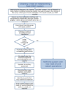 Flow chart - cleaning a neat oil MWF system