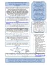 Flow chart - night worker health