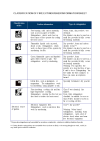 classification of fire extinguisher information sheet