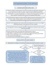 flow chart - health checks at recruitment